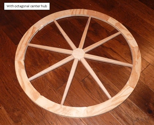 Fruitcart Wagon Wheel, fig 8