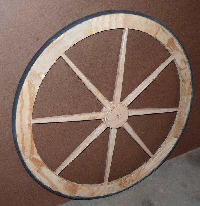 FruitCart Wheel
